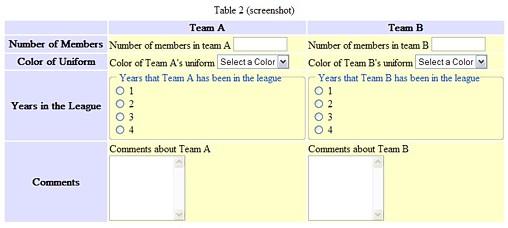 Esta é a mesma tabela do primeiro exemplo, mas foram adicionadas etiquetas textuais a cada elemento do formulário.